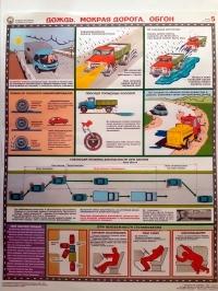 Плакаты по безопасности движения